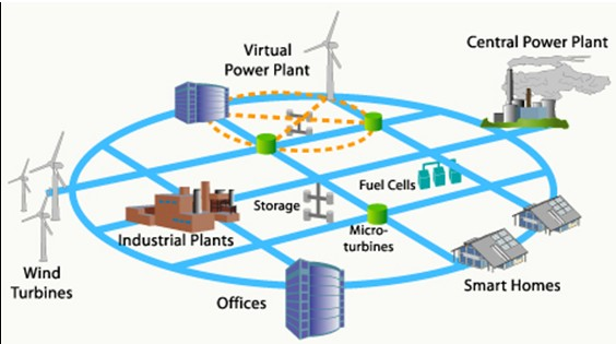 Renewable energy business plan pdf